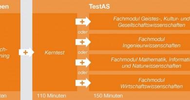 aufbau_testas