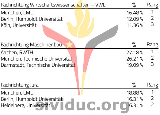 sividuc_ranking_Uni2