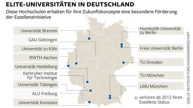 Elite-Unis in Deutschland